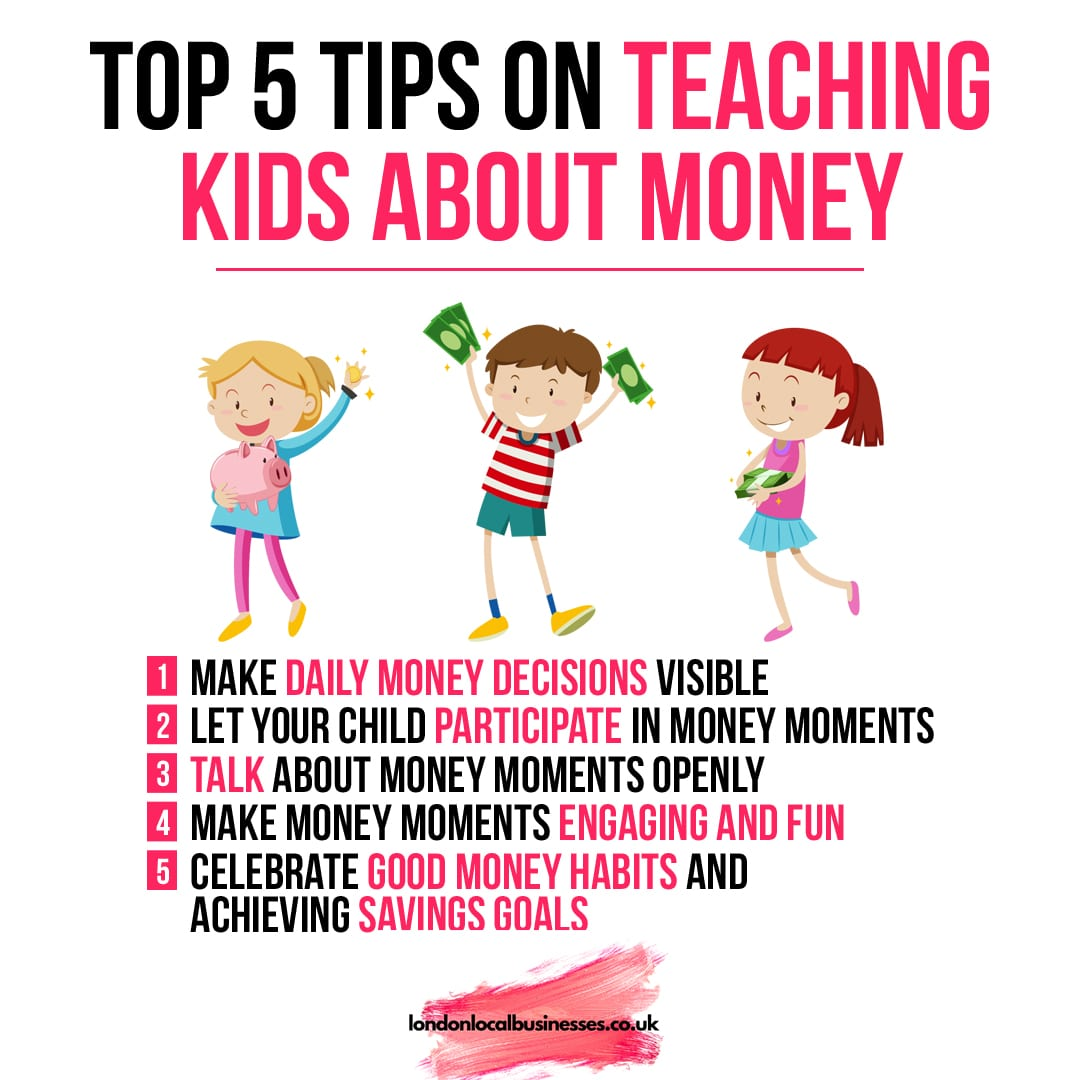 London Business Directory Guide To Teaching Kids About Money
